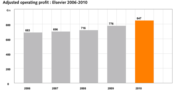 elsevier_profit.png
