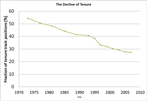 tenure_small.png