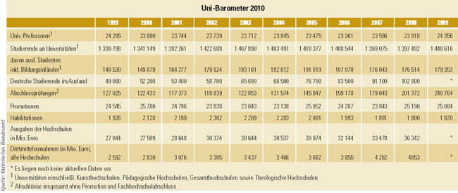uni-barometer.jpg